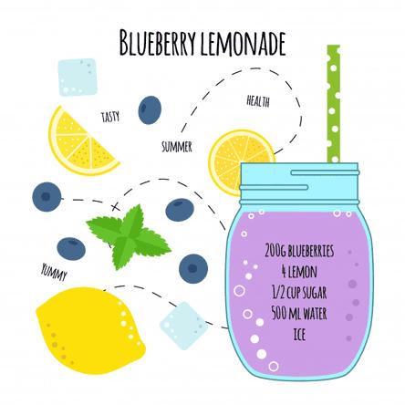 Smoothie of blueberries. Blueberry lemonade